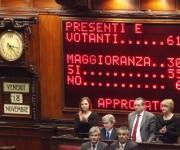 Camera, fiducia al Governo Monti